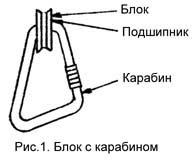 рис.1. Блок с карабином