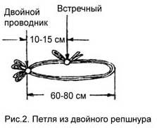 рис.2. Петля из двойного репшнура