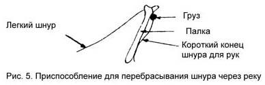 рис.5. Приспособление для перебрасывания шнура